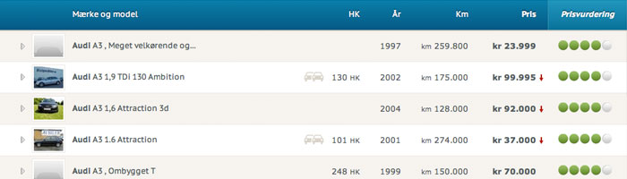 priser brugte biler